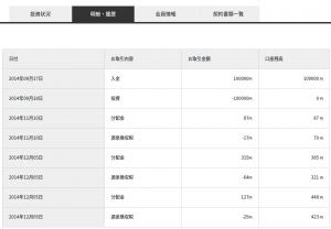 Screenshot 2014-12-07 at 11.14.09