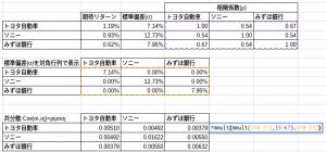 Screenshot 2015-10-05 at 22.59.41