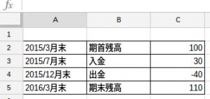 Screenshot 2015-10-18 at 17.18.46