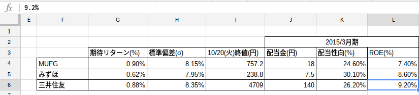 Screenshot 2015-10-20 at 21.11.47