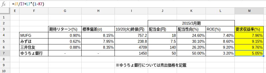 Screenshot 2015-10-20 at 22.03.45