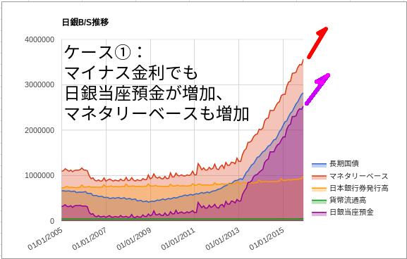 Screenshot 2016-01-29 at 23