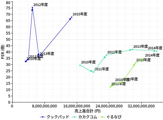 chart_20160207_155458