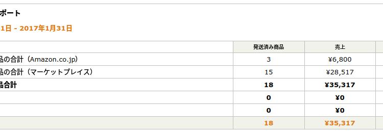 【2017/1月配当】KAZCOINホルダーへブログ収益の1%配当しました