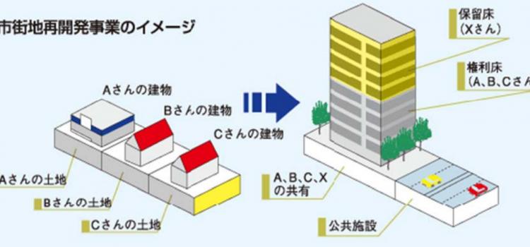 東京オリンピック前が不動産高値?割安物件を買うために持つべき視点とは